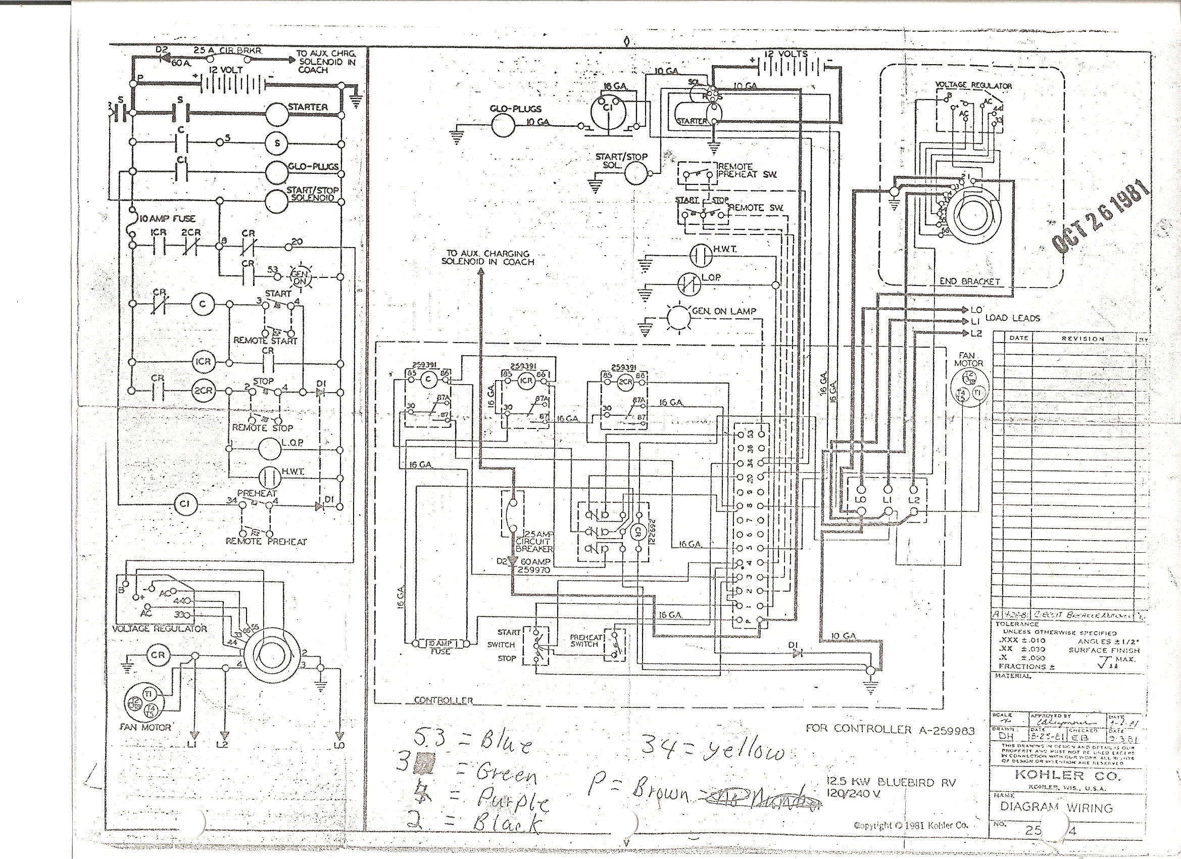 Kohler Generator Wiring Diagram Another Blog About Hogtunes Amp