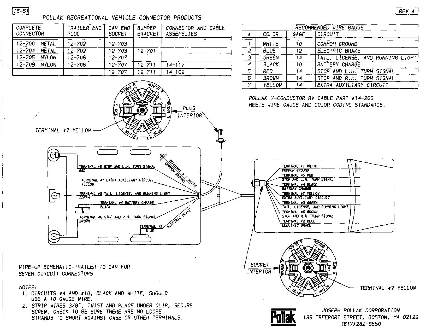 7 wire trailer connector diagram wiring diagram and schematic design 7 blade trailer connector diagram page 6 how to wire